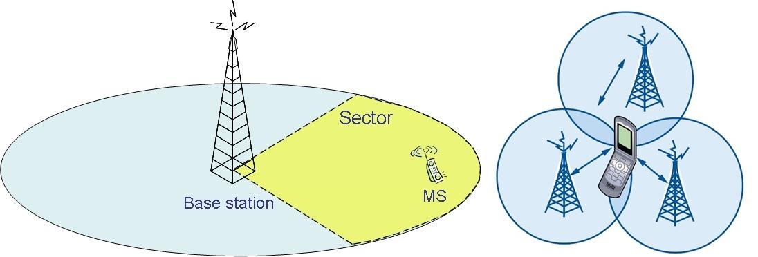 imagem ilustrativa de tecnologias de localização