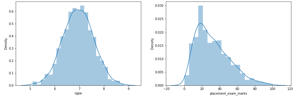 distribution plot Detect and remove outliers
