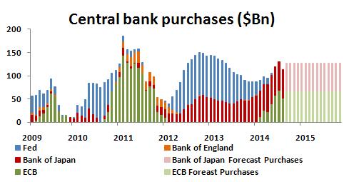 ЕЦБ вчера объявил итоги заседания, решающего вопросы монетарной политики