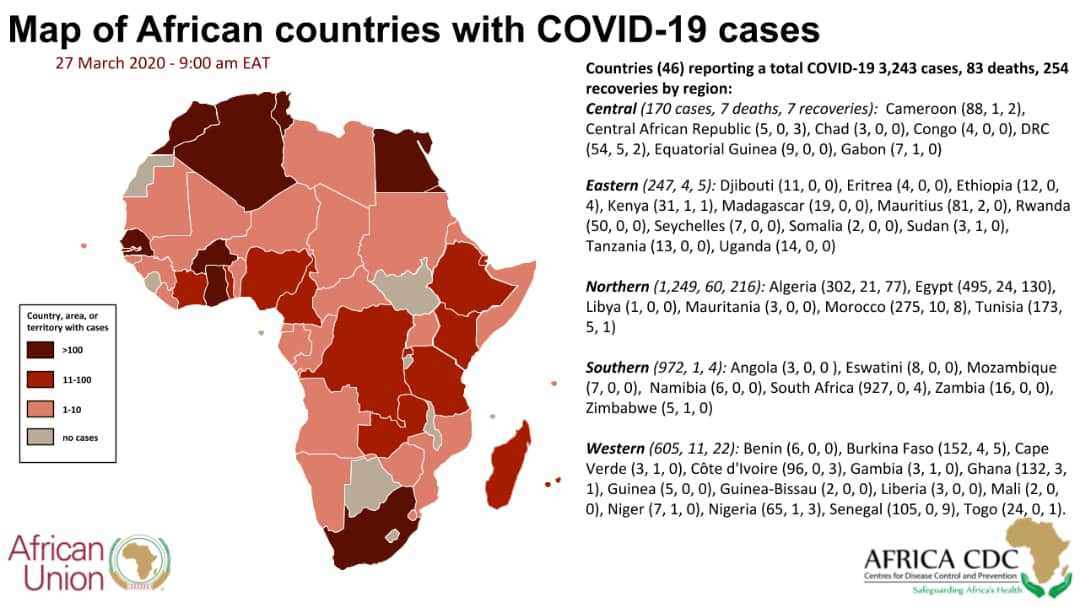 COVID-19 cases africa