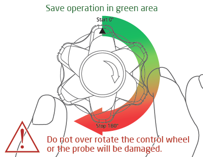 Articulation Probes  DO NOT TURN WHEEL IN LOCKED POSITION -- ANSED Diagnostic Solutions