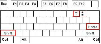 Keys on a keyboard selected to use the technique described in the flashcard example for the spacing effect application to get straight A's