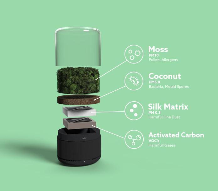 como funciona purificador de ar