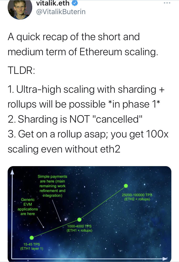 What does the new Ethereum 2.0 mean for the future of ETH? 4
