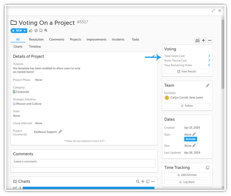 Voting on a Project