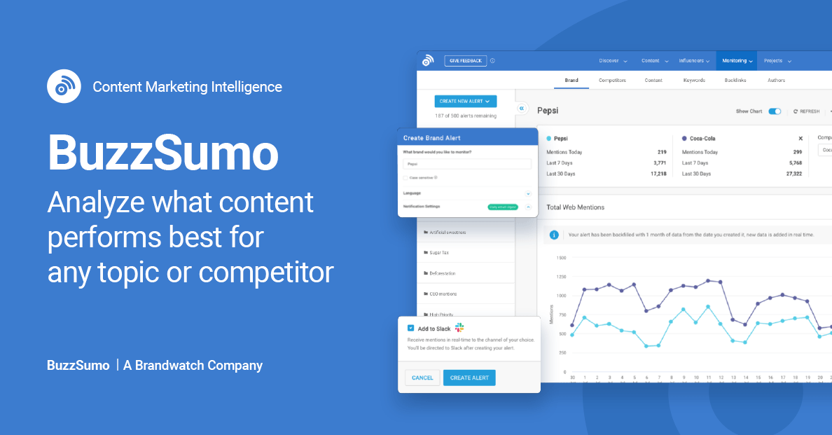 BuzzSumo - Content Marketing Intelligence