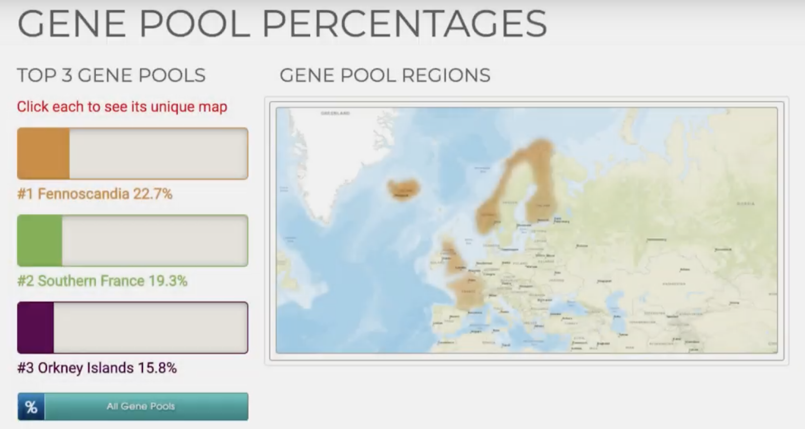 The Advanced Ancestry test results included percentages for the top 3 ancestries.