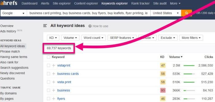 keyword research results from Ahrefs tool