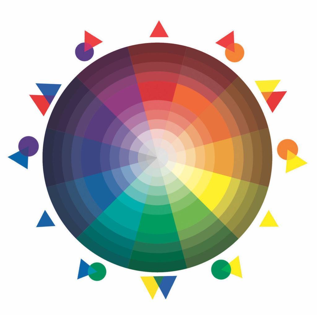 Cách chọn phối màu, bài viết do Artists Network mang đến cho bạn và trích từ cuốn sách, Cách vẽ nhanh, lỏng và đậm của Patti Mollica