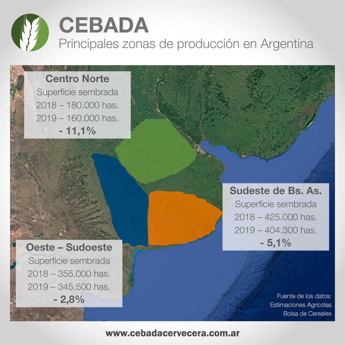 Zonas de siembra de cebada en Argentina.