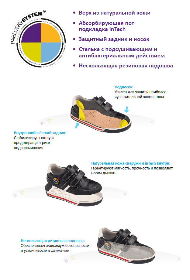 http://prismashoes.ru/images/pablosky-system.png