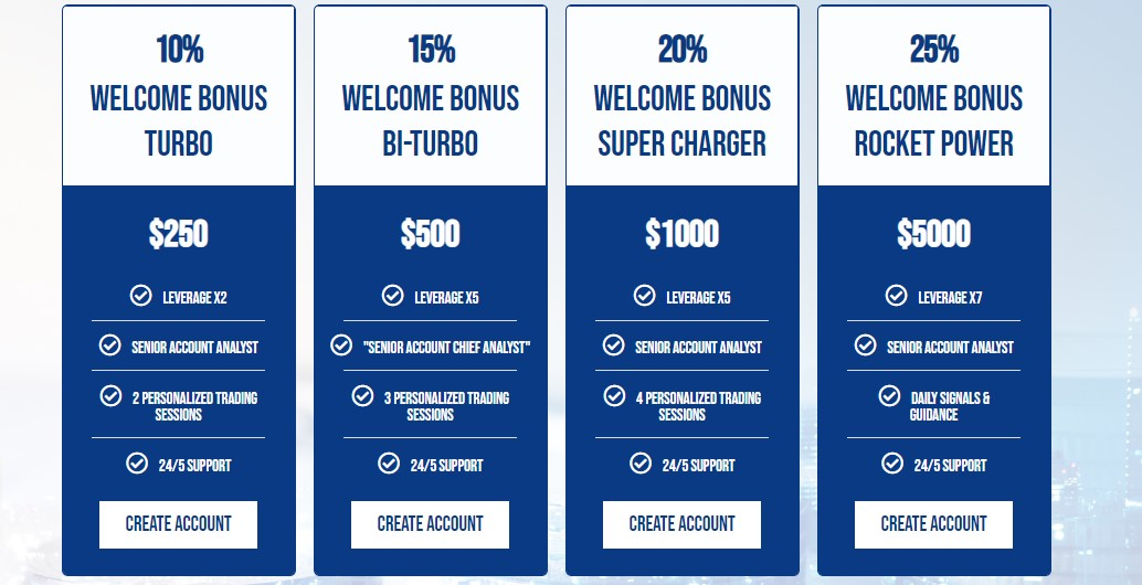 CapitalOneMarkets review – is it a financial scam or a reliable broker? review