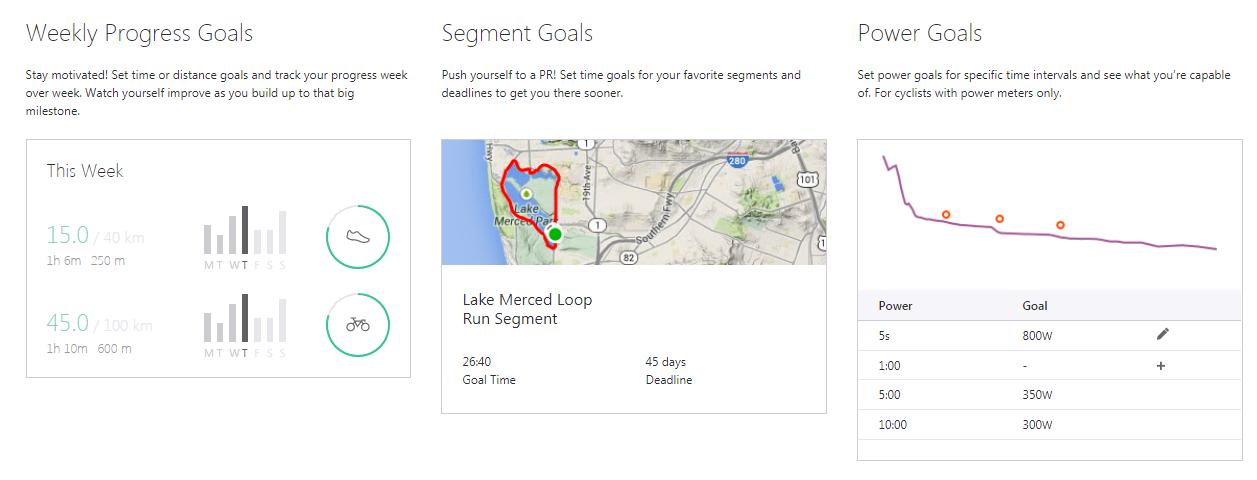 Strava: Análisis de la aplicación para Runners y Ciclistas