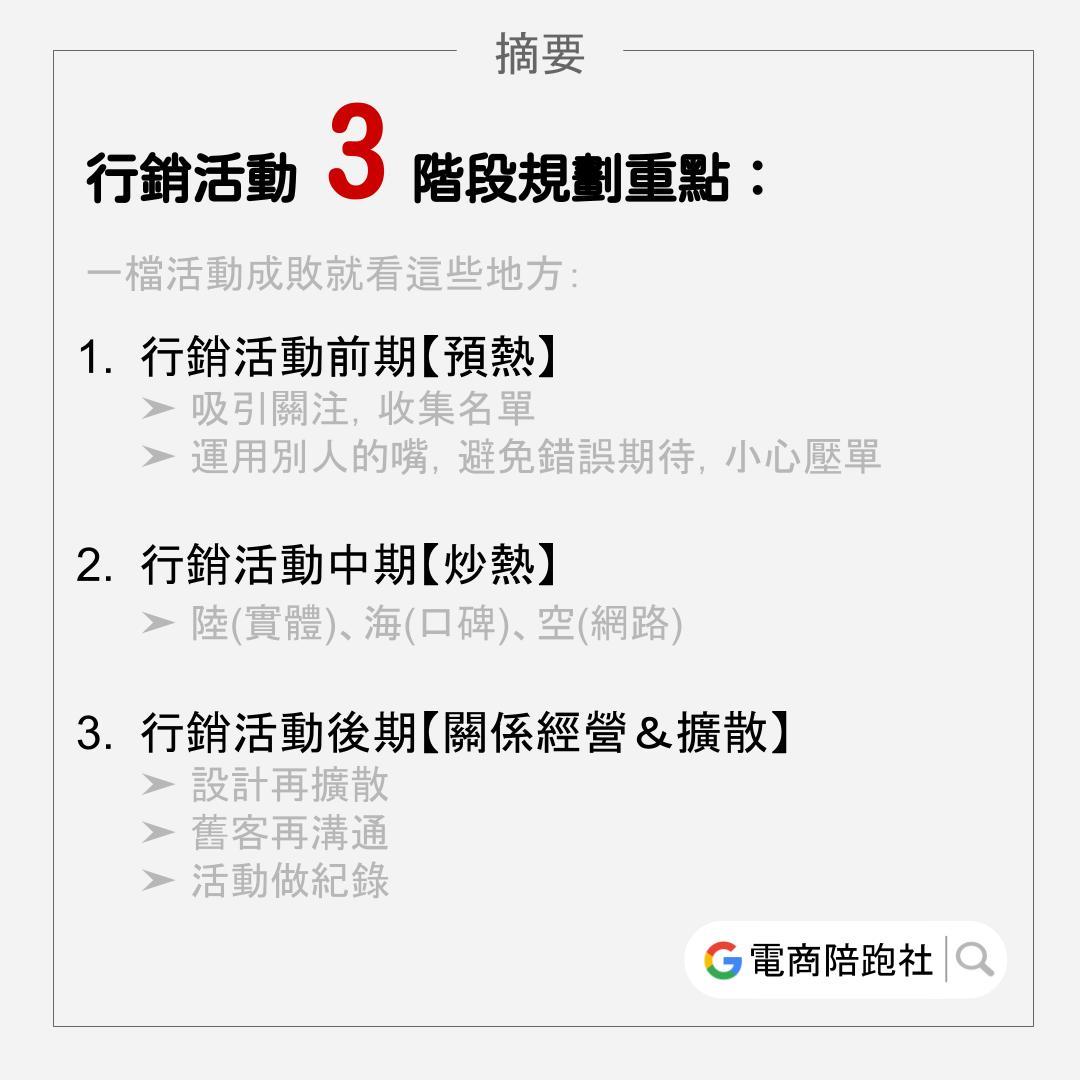 行銷活動 3 階段規劃,不只熱銷更要長銷