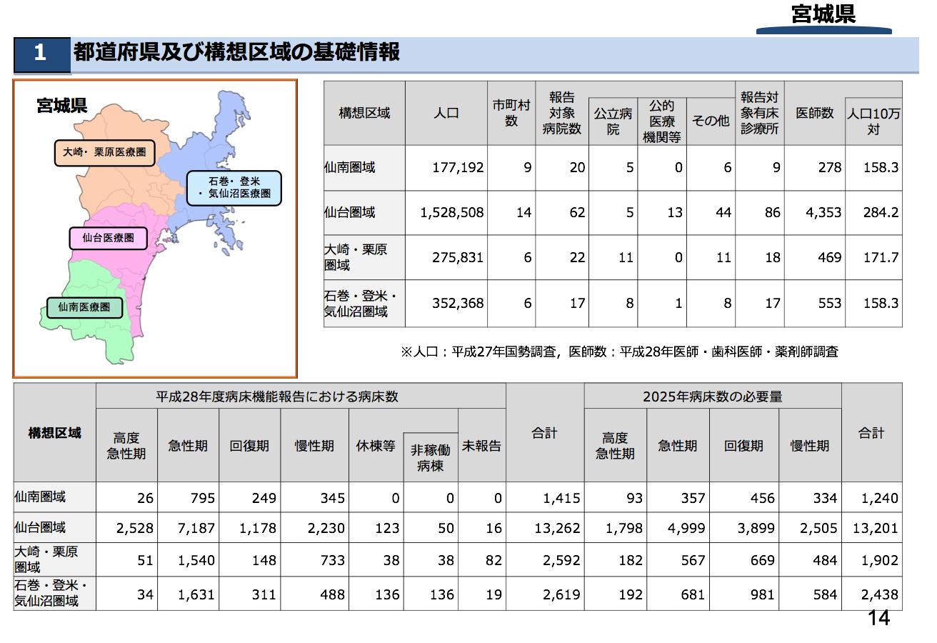 スクリーンショット%202018-06-08%2010.14.41.png