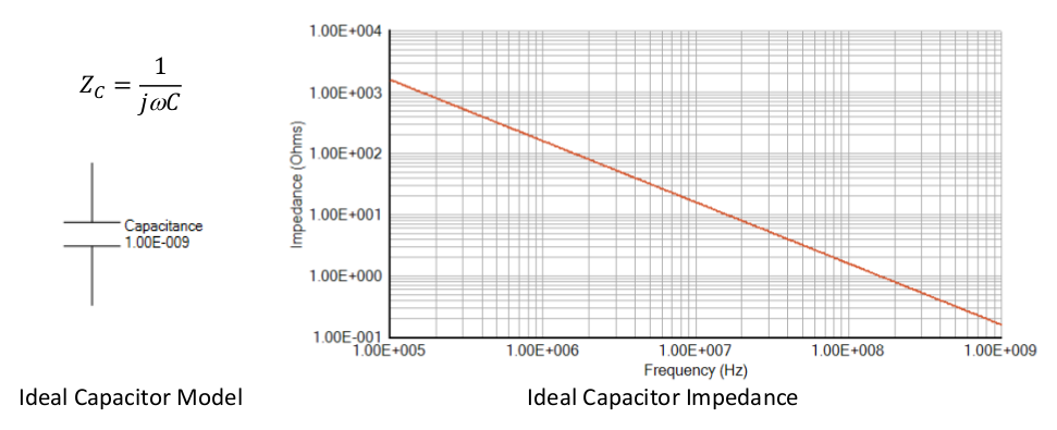 improve emc testing results with realist