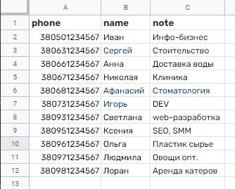 Гарантированный дозвон