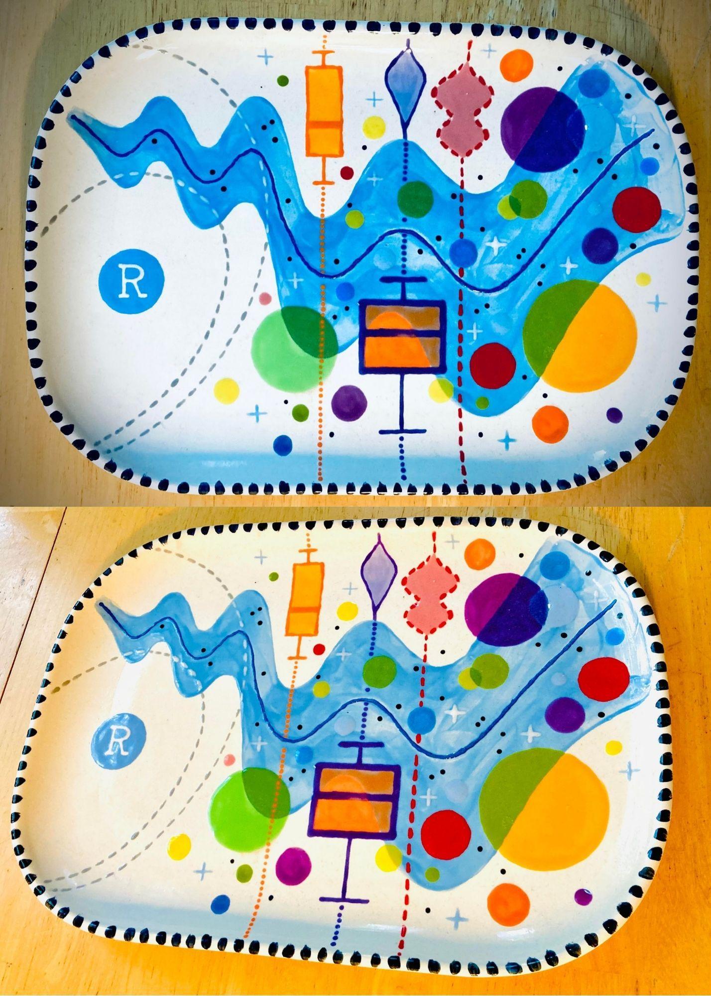 ggplot plate by Selina Carter