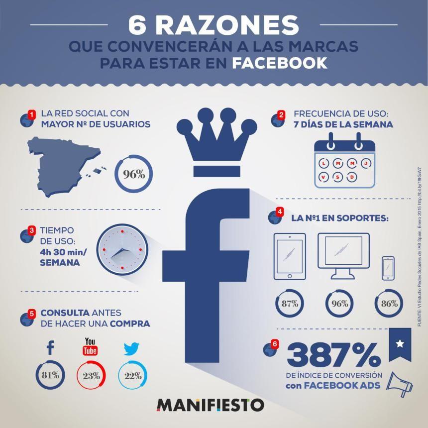 estar-en-facebook-marcas