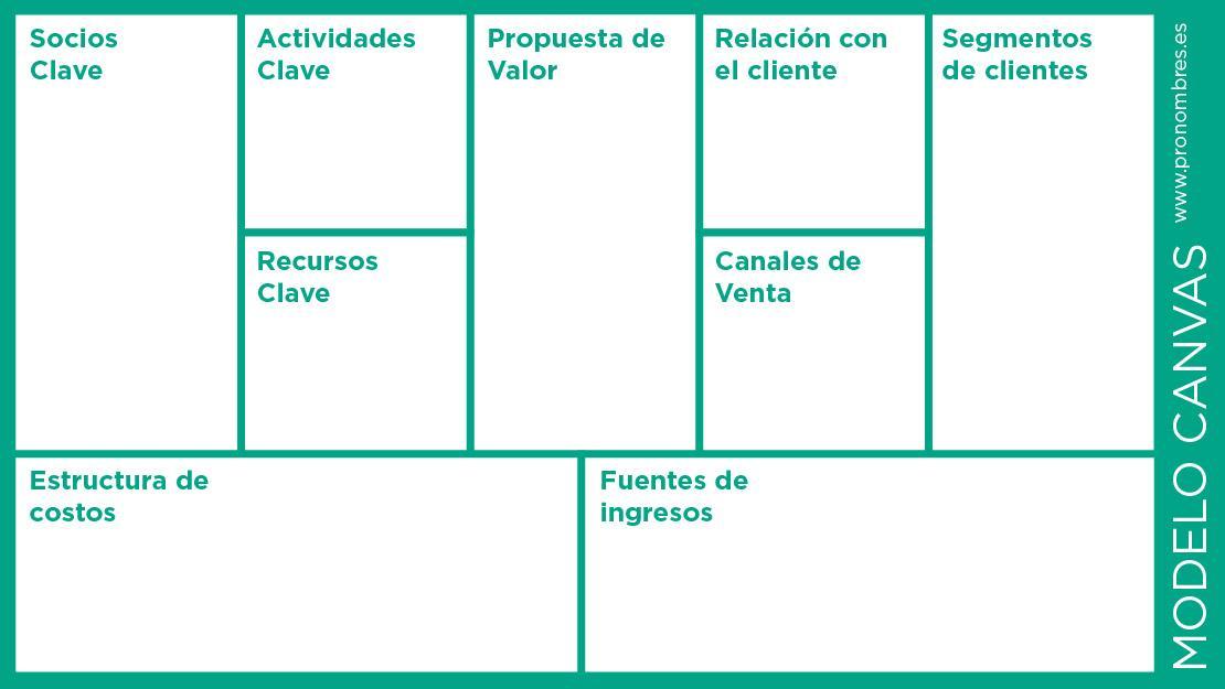 modelo-canvas-ejemplo-plantilla