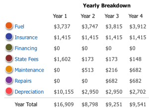 2014_Toyota_Camry_Hybrid_LE_5-Year_Cost_To_Own_-_Kelley_Blue_Book
