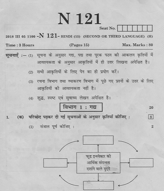 omtex classes  ssc hindi march 2018 board question paper
