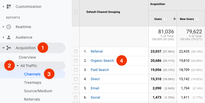 find keywords in google analytics