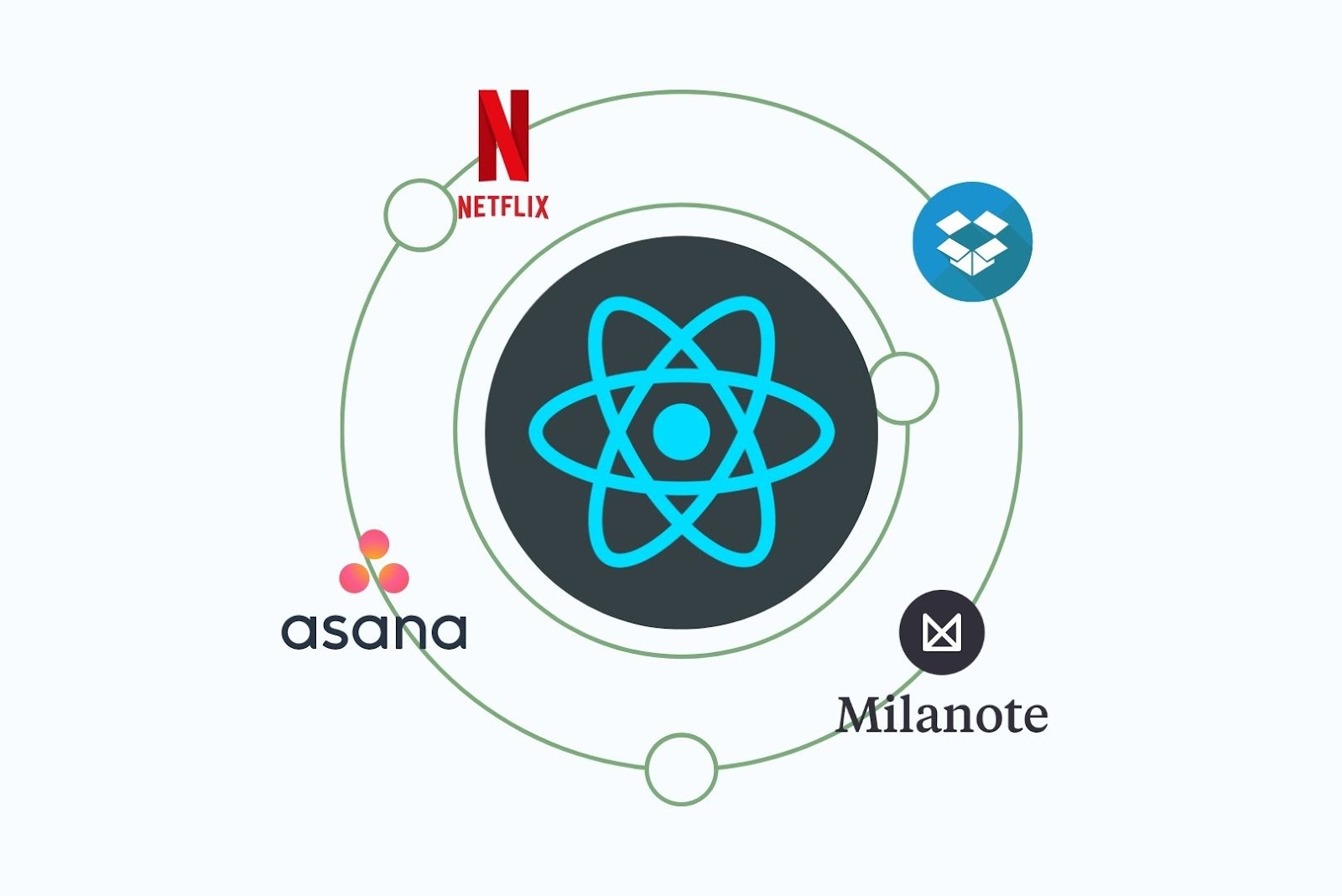 Saas Application built with reactjs