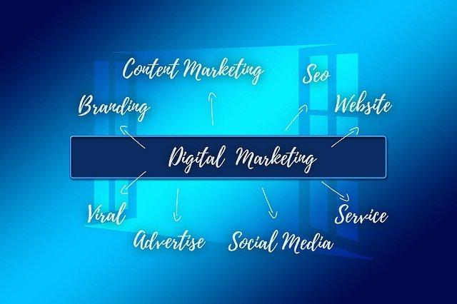 Work opportunities in Digital Marketing