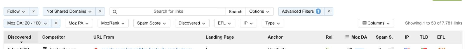 backlink checker not shared domains
