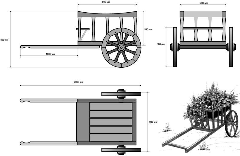 Чертеж декоративной тачки с двумя колесами
