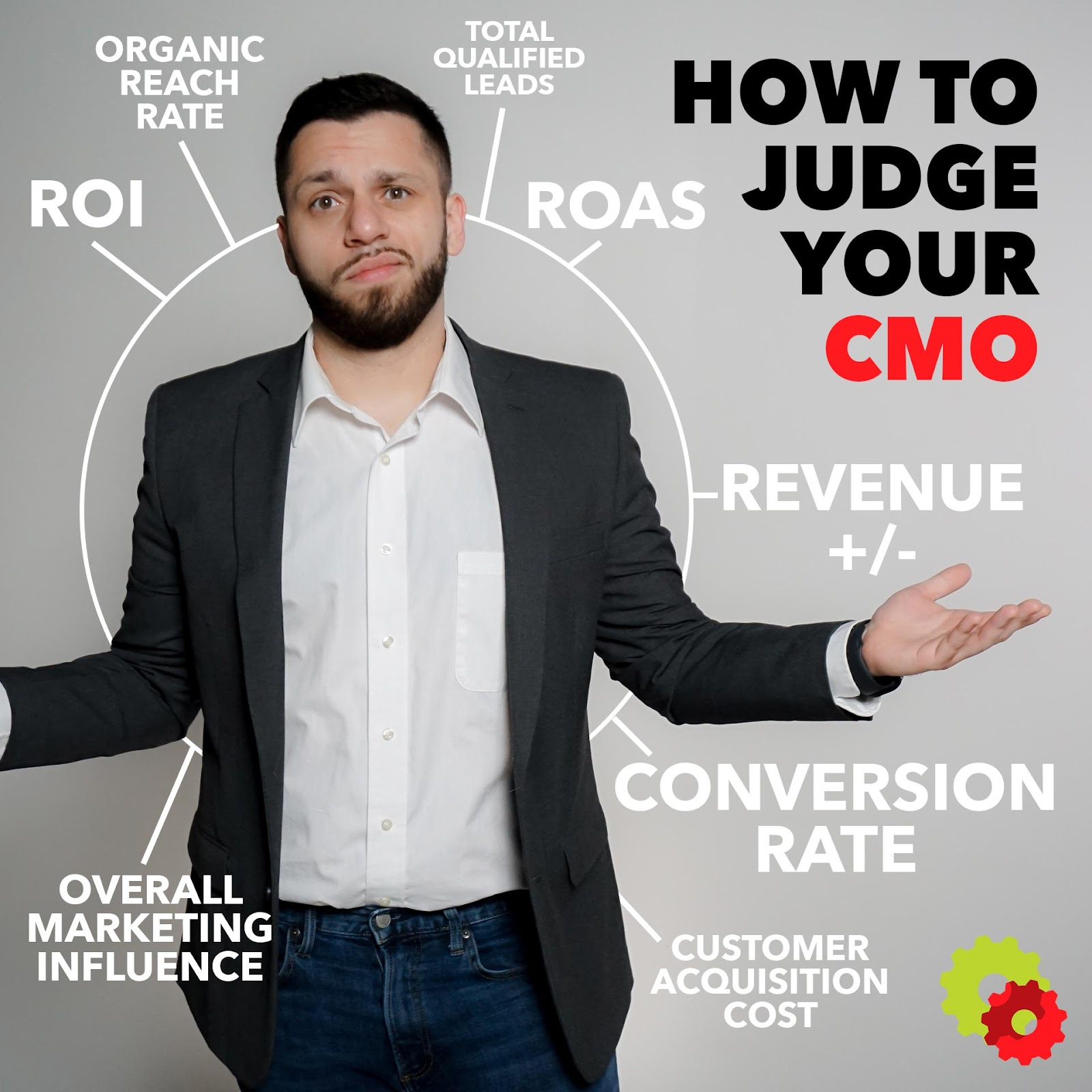How to judge your fractional CMO graphic