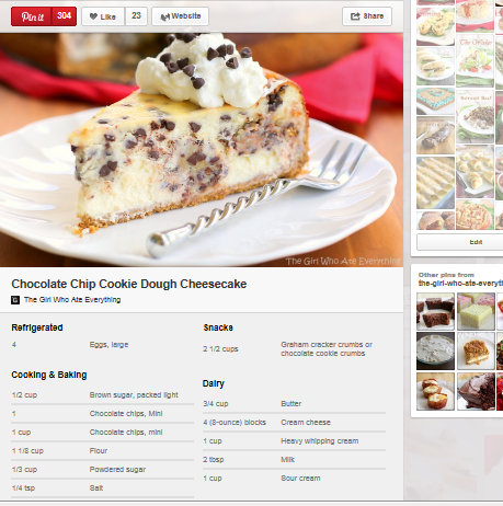 Maximize Revenue with Pinterest