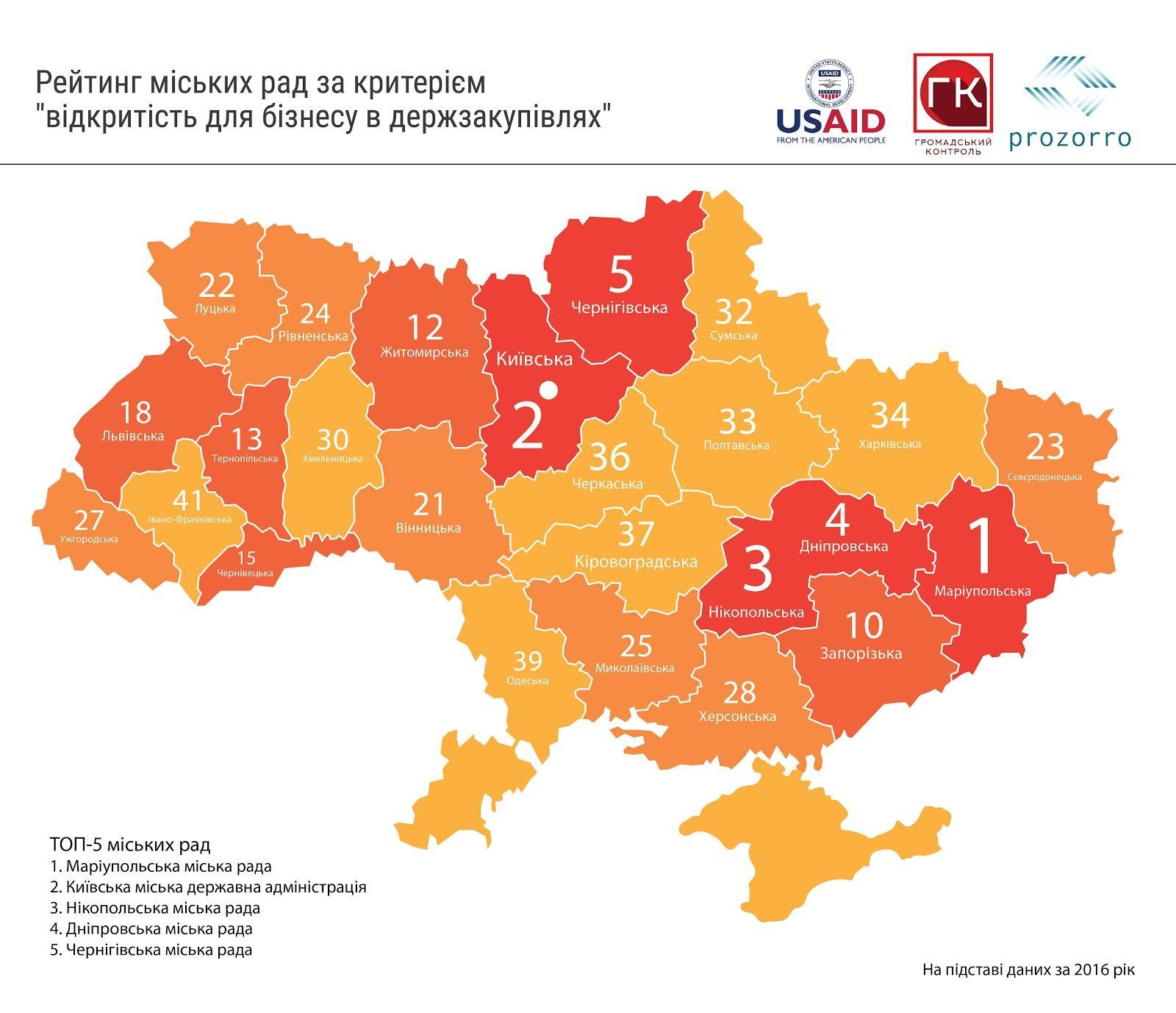1 укр infogr-11.jpg