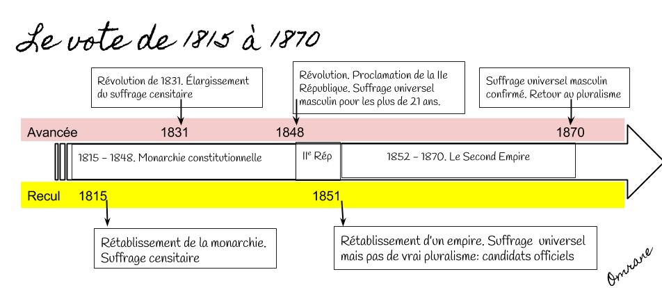 Vote 1815_1870.png