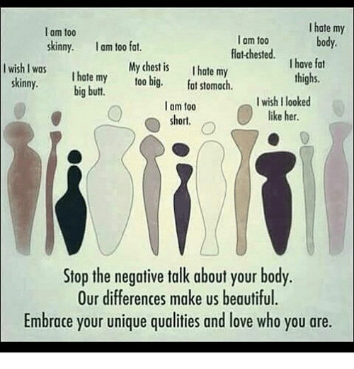 picture with different dress sizes with thought bubbles above the dresses and every thought bubble has a negative thought in it