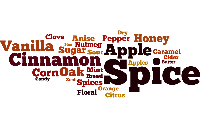 sazerac wordle.png