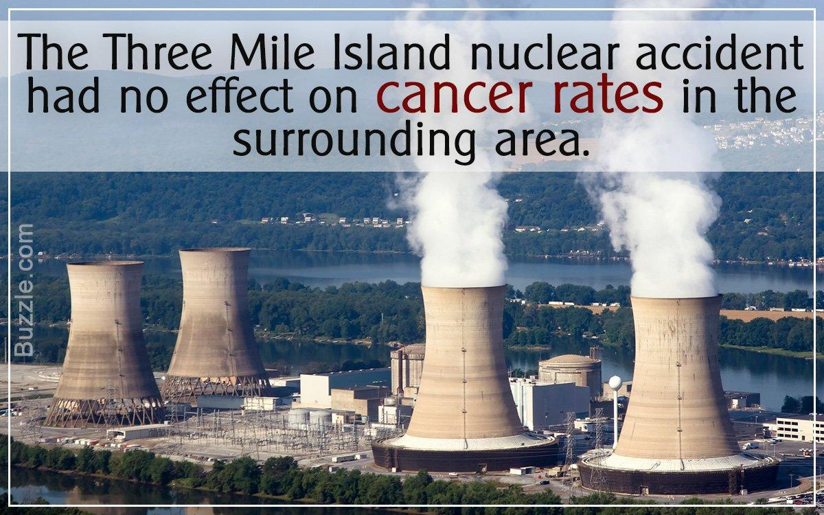 Image result for an image about the health effects of mile three island effects