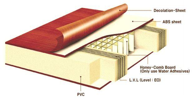 Phần khuôn cửa nhựa ABS được làm bằng chất liệu nhựa PVC