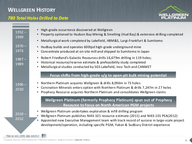 july-2014-wellgreen-platinum-corporate-presentation-35-638.jpg
