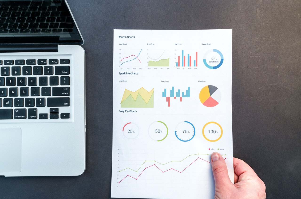 Analyze your work