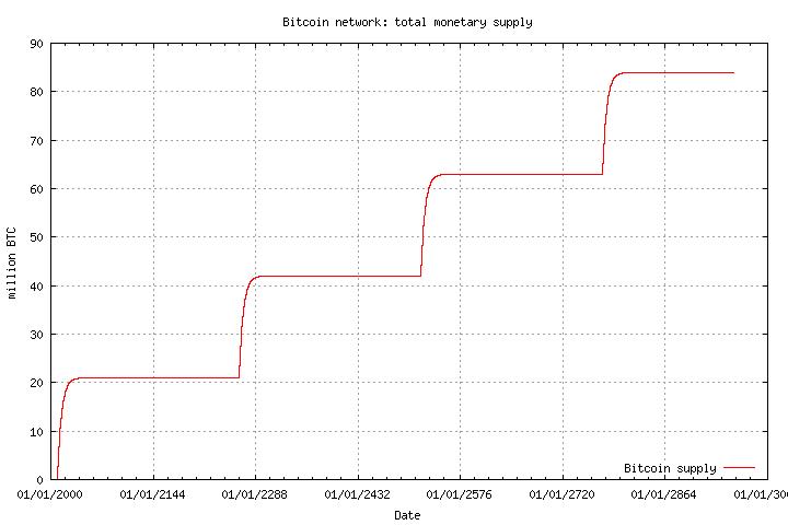 The Inflation Bug Fixed by BIP 42: https://github.com/bitcoin/bips/blob/master/bip-0042.mediawiki