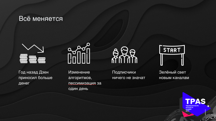 Изменения на Яндекс Дзене