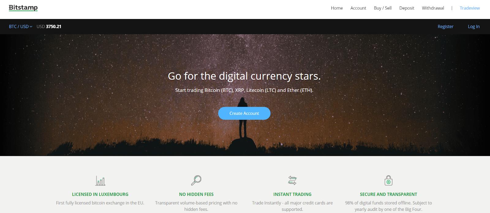 Умное инвестирование: выбираем надежную Bitcoin биржу