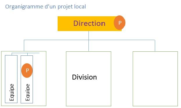 projet local.jpg