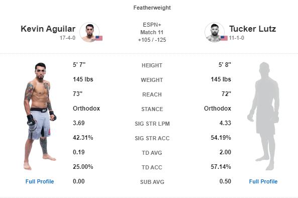 UFC 262: AGUILAR vs. LUTZ