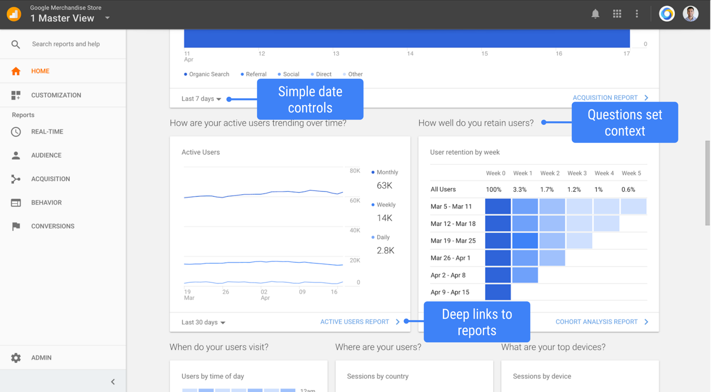 new-google-analytics-home-tab