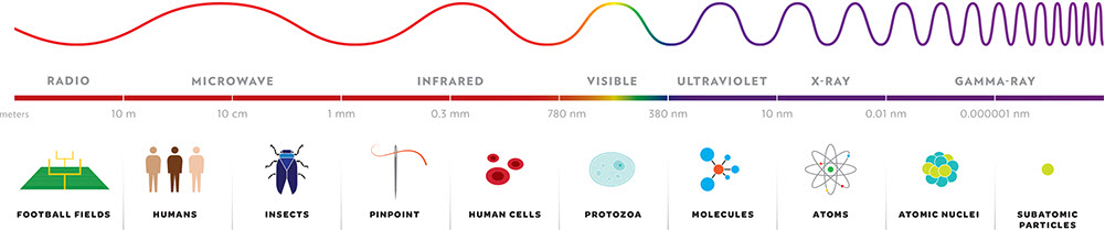 Electromagnetic-spectrum.jpg