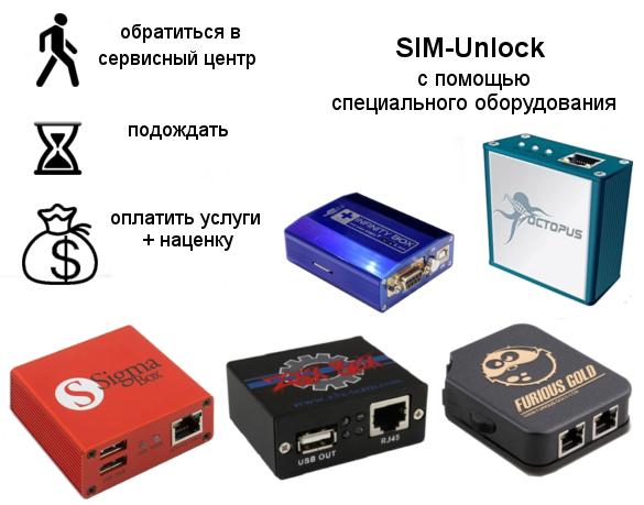 Способы снять блокировку SIM карты.