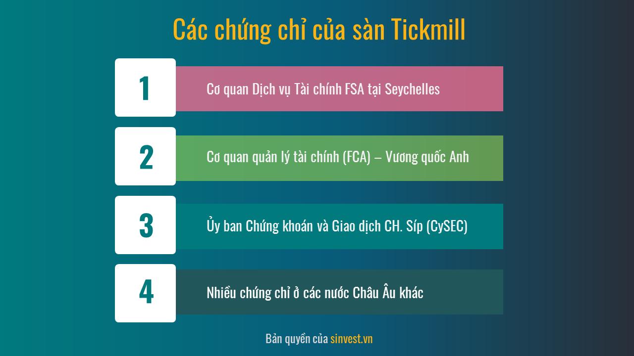 Các chứng chỉ của Tickmill